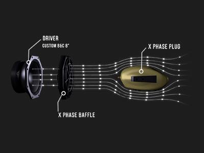 Pioneer Professional Audio XY-3B